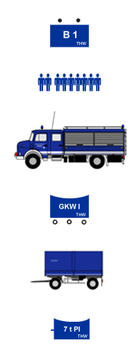 Taktisches Zeichen 1.Bergungsgruppe - Mannschaftsstärke - Fahrzeug GKW1 - taktisches Zeichen GKW1 - Anhänger 7t Plane - taktisches Zeichen Anhänger 7t Plane